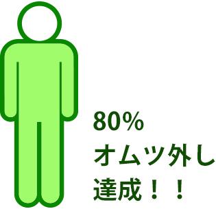 80%オムツ外し達成!!